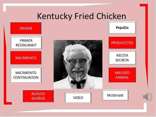 Kentucky Fried ChickenORIGENPRODUCCTOSRECETASECRETAPepsiCoPRIMERRESTAURANTNACIMIENTONACIMIENTOCONTINUACIONNUEVOSDUEÑOSMcDo...