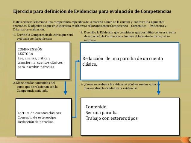 Ejercicio para definición de Evidencias para evaluación de Competencias 1. Escribe la Competencia de curso que será evalua...
