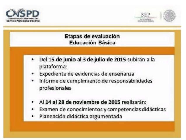 CÏÏSPD ser  Coen-dimisión Nacional del m,  m _ .  soi-viole Pivlonionolooconu » - v   - >  Etapas de evaluación Educación ...