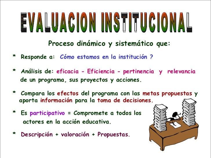 <ul><ul><li>Proceso dinámico y sistemático que:   </li></ul></ul><ul><ul><li>*  Responde a:  Cómo estamos en la institució...
