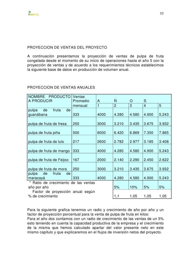 Proyecciones de Ventas Ejemplos 55 Proyeccion de Ventas Del