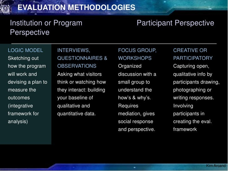 EVALUATION METHODOLOGIESInstitution or ProgramTRAILER                                                       Participant Pe...