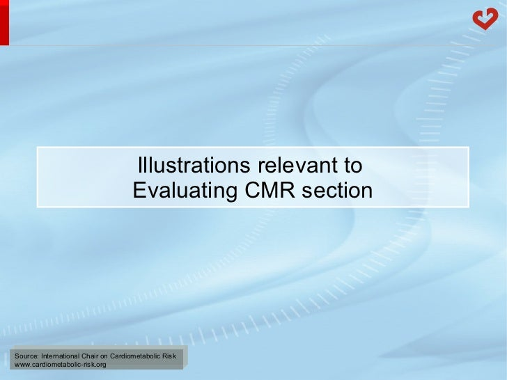 Illustrations relevant to  Evaluating CMR section