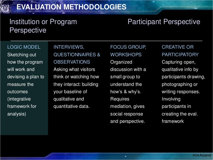 EVALUATION METHODOLOGIES<br />Intro<br />Participant Perspective<br />Institution or Program Perspective<br />TRAILER<br /...