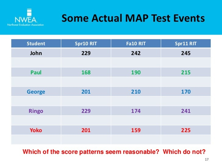 map nwea test with Nwea Test Scores First Grade on Map Score Percentile Chart as well Map Test Practice moreover 45 moreover Goal Settings likewise Seven Ways Educators Can Put Map Growth Data Work Classrooms.