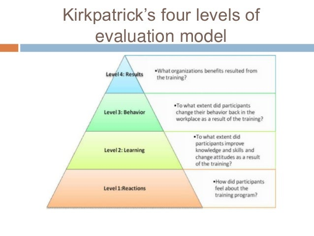 measuring training effectiveness through kirks model essay This training evaluation field guide is designed goals through training effectiveness drawn from a training industry business partnership model.