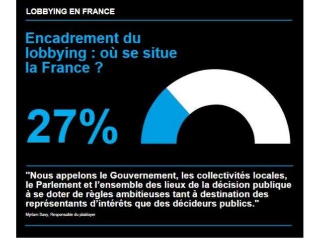Retrouvez notre état des lieux complet  www.transparency-france.org