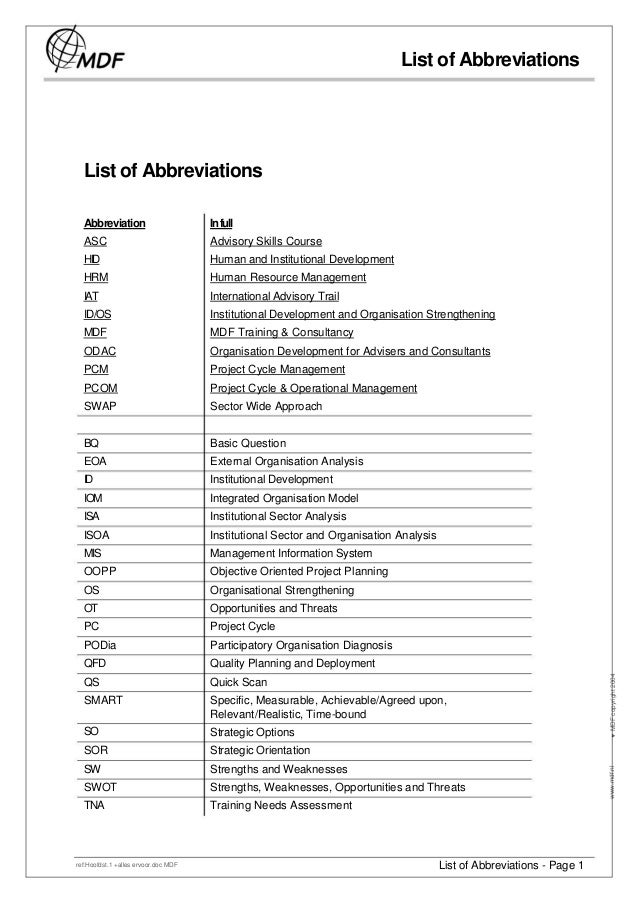 Abbreviation for ph.d