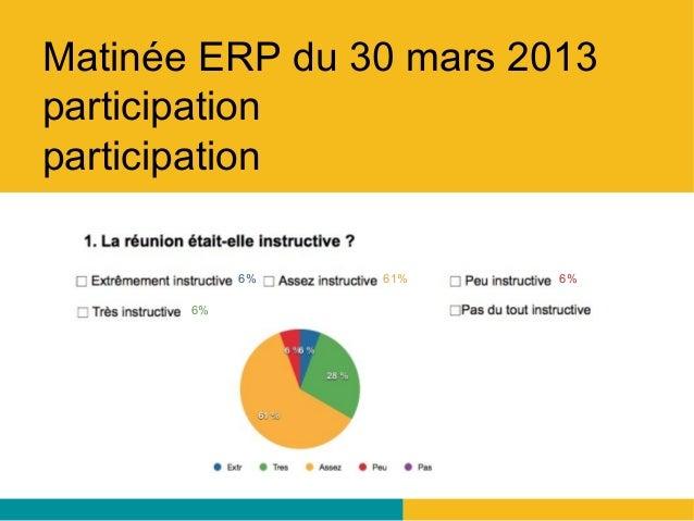 Matinée ERP du 30 mars 2013participationparticipation6% 61%6%6%