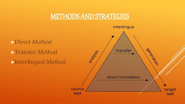 What methodology do computers use to parse and interpret English?