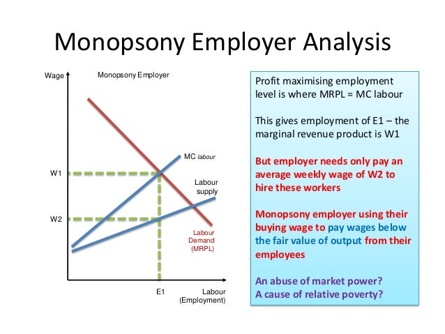 mico economics and th minimum wage Economics suggests the minimum wage is a bad idea the job market, according to elementary economics, is like any other market it works best if wages are set by supply and demand, not by.