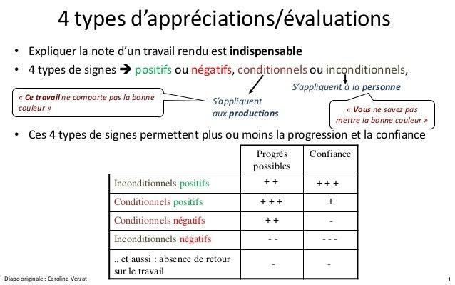 4 types d'appréciations/évaluations • Expliquer la note d'un travail rendu est indispensable • 4 types de signes  positif...