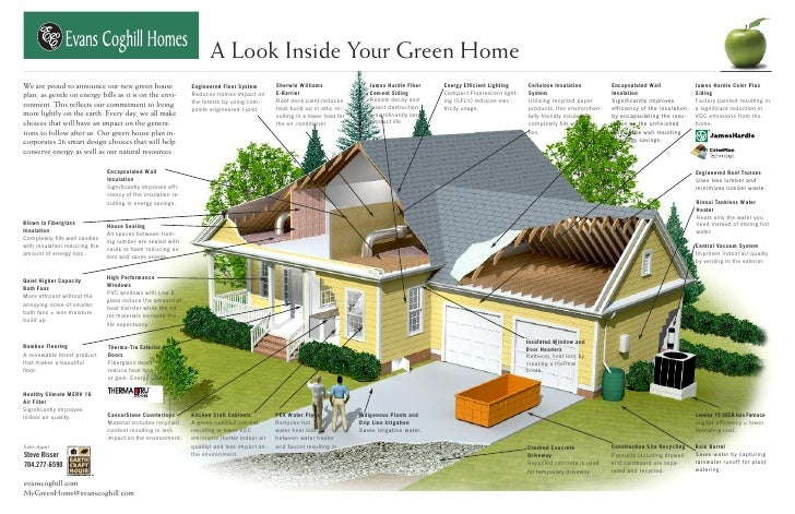 Evans Coghill Homes' Green Home Cutaway Drawing