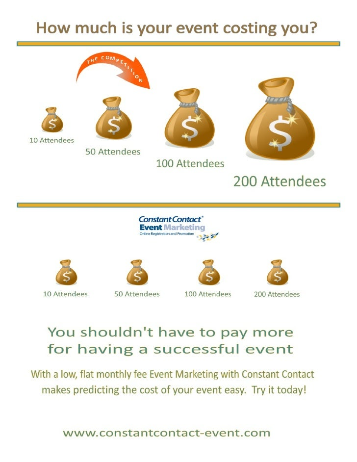 How much is your event costing you?
