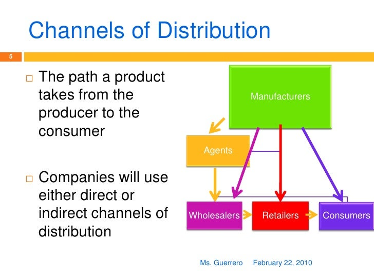 a comparison of the channels of distrubution in the market Chapter 10: distribution decisions market and channel concentration and organisation table 101 comparison of international merchant and producer/seller.