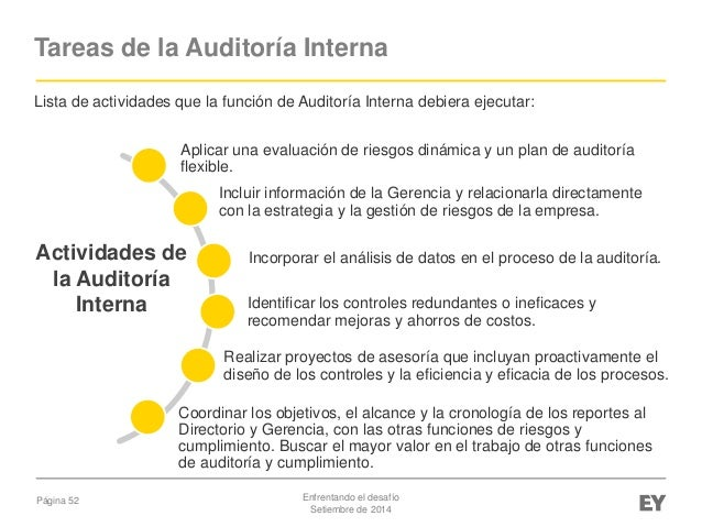 Actividades Auditoria Interna Tareas de la Auditoría Interna