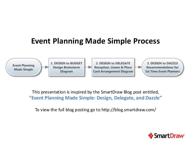 event planner thesis Special event management and event marketing: and focusing on the event management and event marketing associated with the planning and producing events.