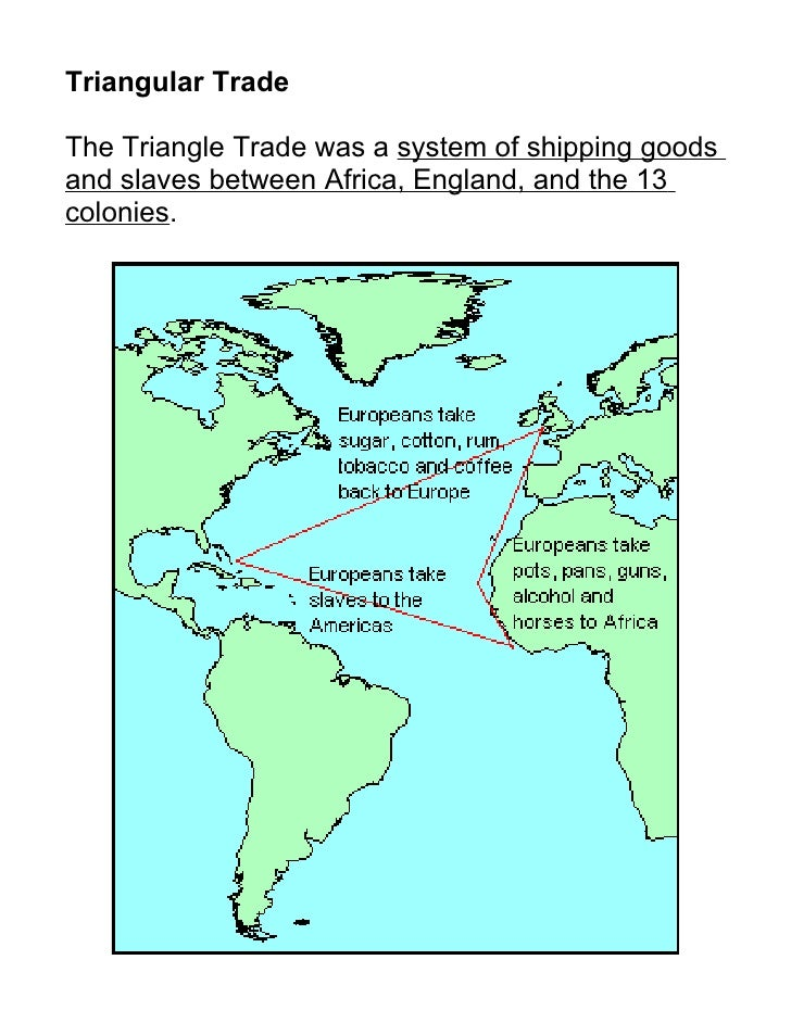 Triangular Trade  The Triangle Trade was a system of shipping goods and slaves between Africa, England, and the 13 colonie...