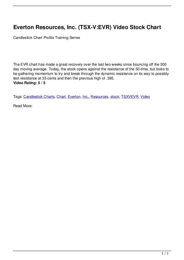 Everton Resources, Inc. (TSX-V:EVR) Video Stock Chart                                   Candlestick Chart Profits Training...