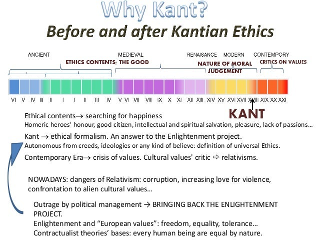 kant and equality The key question for kant is rousseau's question: how can we be free the  answer is by  equality before the law implies no hereditary legal distinctions.