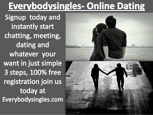 Speed dating dublin ohio