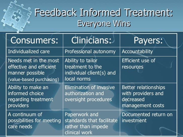 Feedback Informed Treatment:                                Everyone Wins Consumers:                   Clinicians:        ...