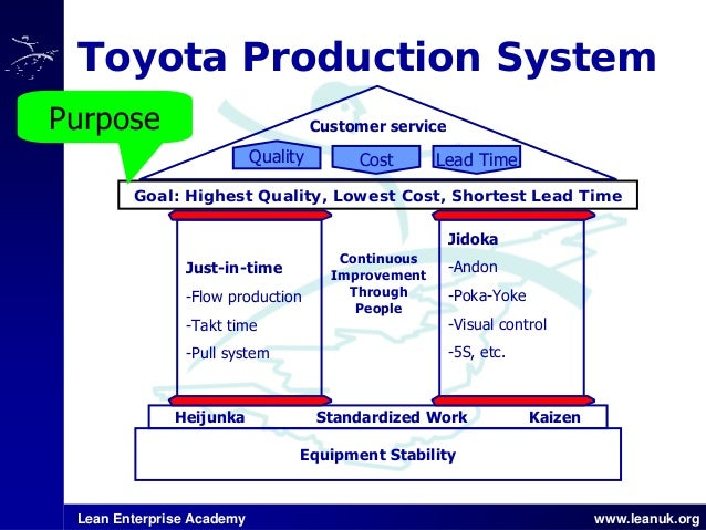 Toyota Quality Control Flow Chart Pictures To Pin On