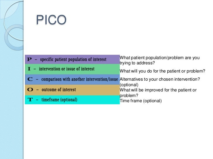 pico nursing Picot questions topic: picot questions order description 1 select a health-related topic applicable to your practice setting and formulate a clinical question using the pico (t) format.