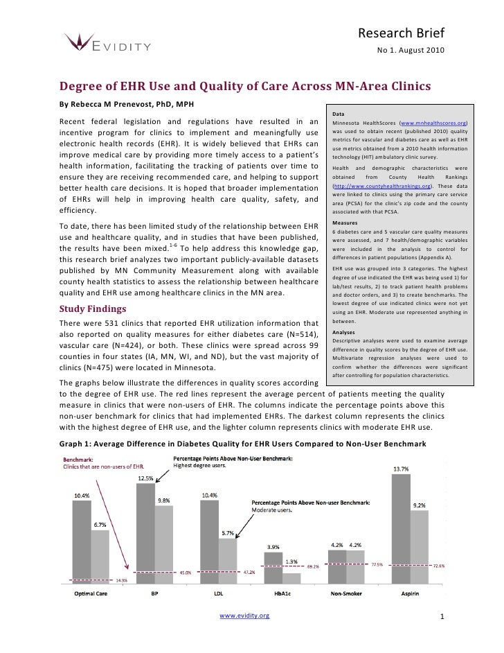 Degree of EHR Use and Quality of Care Across MN Area Clinics