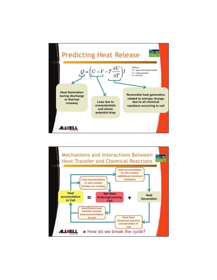 Predicting Heat Release                                                     Where:                                        ...