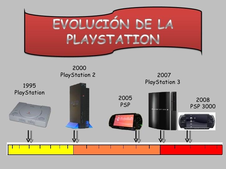1995 PlayStation 2000 PlayStation 2 2005 PSP 2007 PlayStation 3 2008 PSP 3000