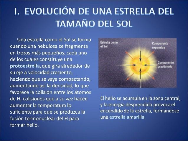 Evolución de las estrellas