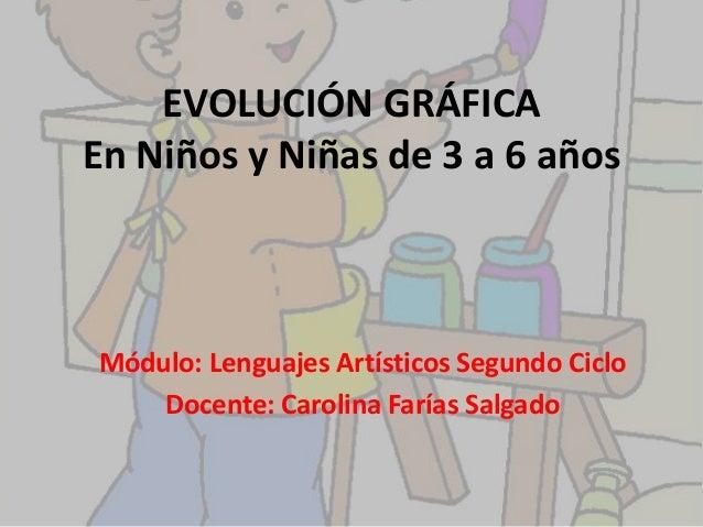 EVOLUCIÓN GRÁFICA En Niños y Niñas de 3 a 6 años  Módulo: Lenguajes Artísticos Segundo Ciclo Docente: Carolina Farías Salg...