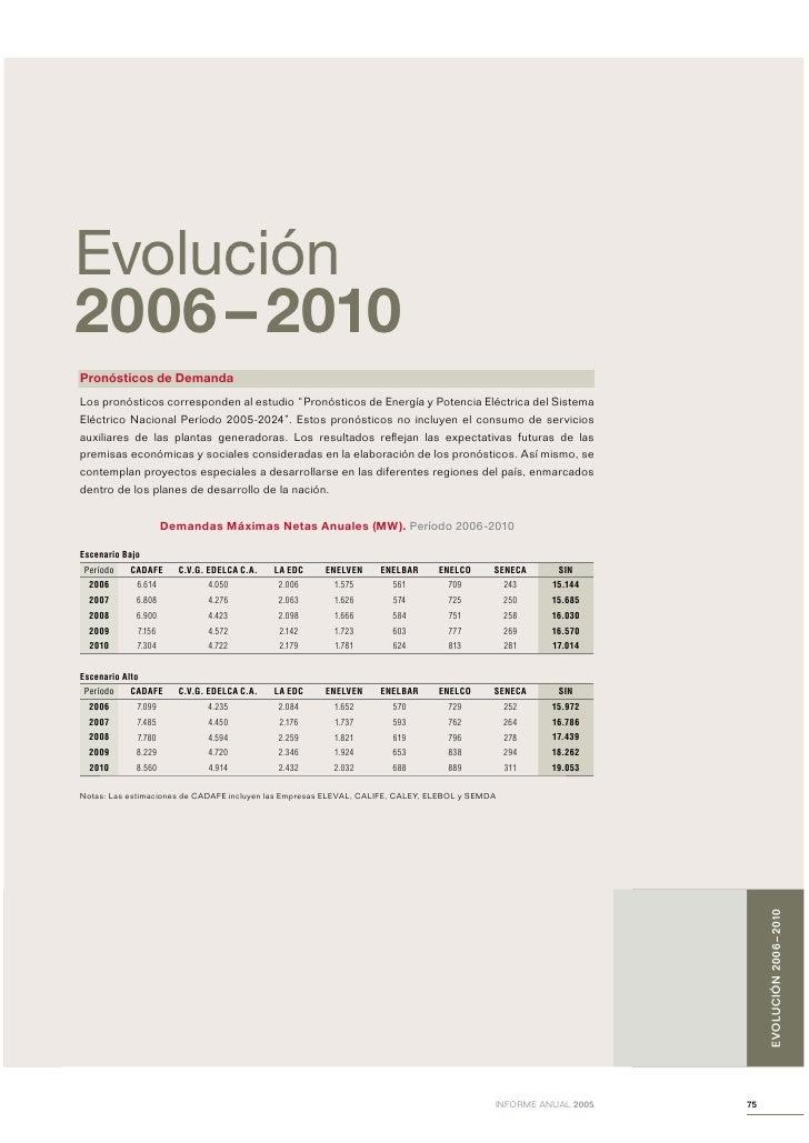 Evolucion2106 2011