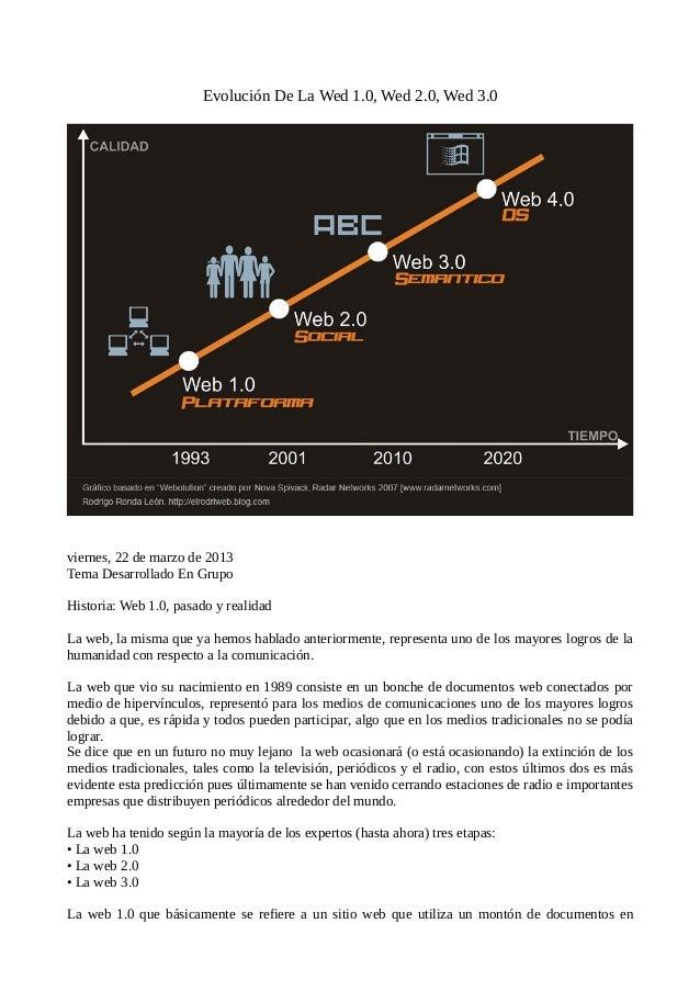 Evolución De La Wed 1.0, Wed 2.0, Wed 3.0 viernes, 22 de marzo de 2013 Tema Desarrollado En Grupo Historia: Web 1.0, pasad...