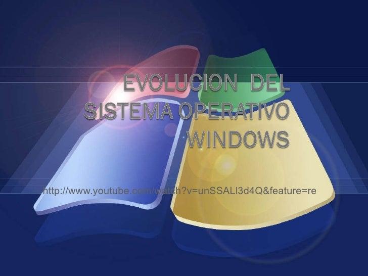 Evolucion  del sistema operativo windows[1]