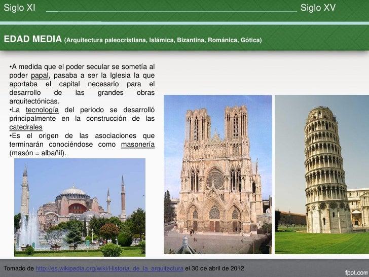 Evolucion historica arquitectura for Que es arquitectura wikipedia