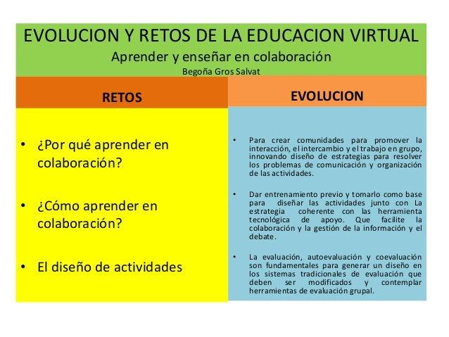 EVOLUCION Y RETOS DE LA EDUCACION VIRTUAL  Aprender y enseñar en colaboración  Begoña Gros Salvat  RETOS  • ¿Por qué apren...