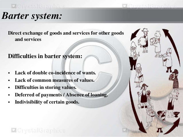 Money Barter System Barter System:direct Exchange