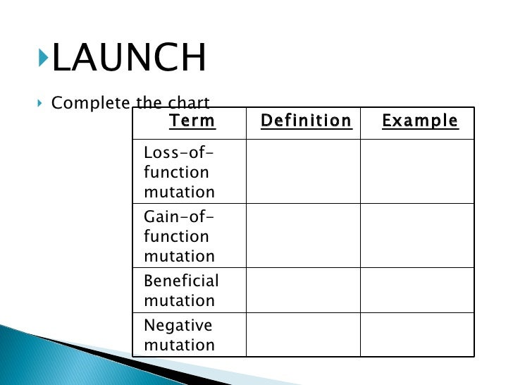 <ul><li>LAUNCH </li></ul><ul><li>Complete the chart </li></ul>Negative mutation Beneficial mutation Gain-of-function mutat...