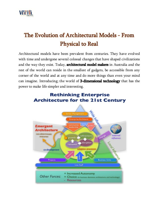 Evolution of architectural models from physical to real