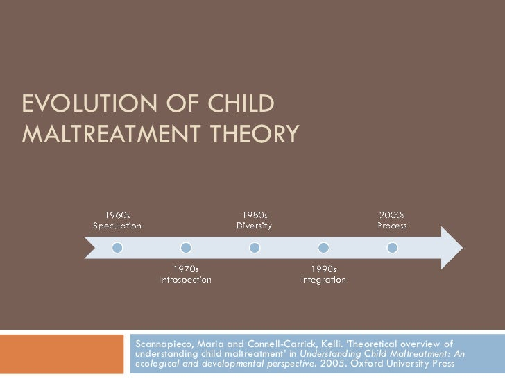 EVOLUTION OF CHILD MALTREATMENT THEORY Scannapieco, Maria and Connell-Carrick, Kelli. 'Theoretical overview of understandi...