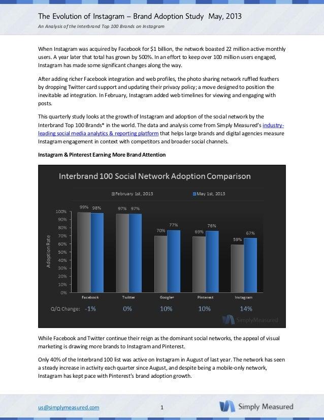 Evolution of instagram – brand adoption study 2013