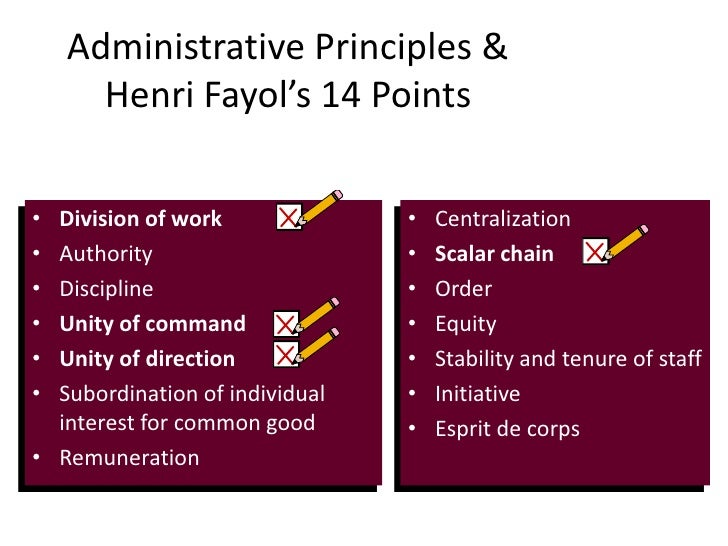 impact of henri fayol on contemporary management practice In addition, three contemporary management perspectives are discussed henri fayol is the major contributor to this school of management thought the human relations school of thought still influences management theory and practice, as contemporary management focuses much attention on human resource.