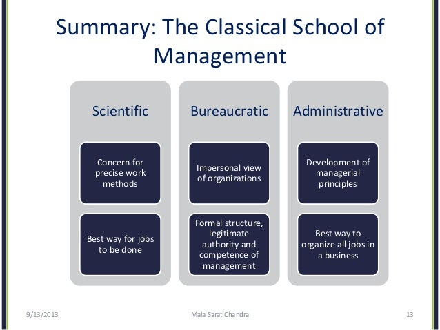 management school of thought Different school of management theories : 1) classical theory : one of the first schools of management thought, the classical management theory, was developed during the age of industrial revolution during the period from 1900's to mid-1930.