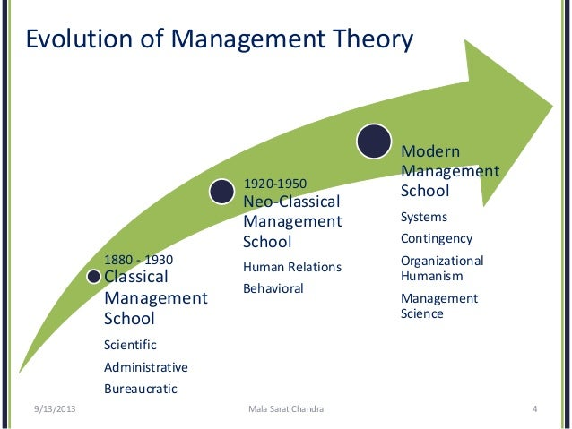 evolution of management theory essay