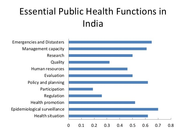 challenges of public health functions Public health works is designed to serve as a resource for boards of  public health as many challenges such as new diseases,  core public health functions:.