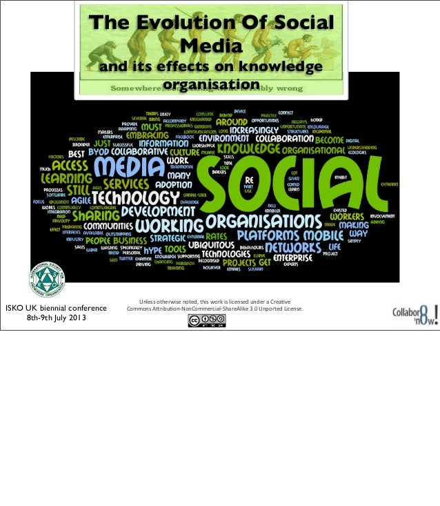 Evolution of Social Media and its effects on Knowledge Organisation