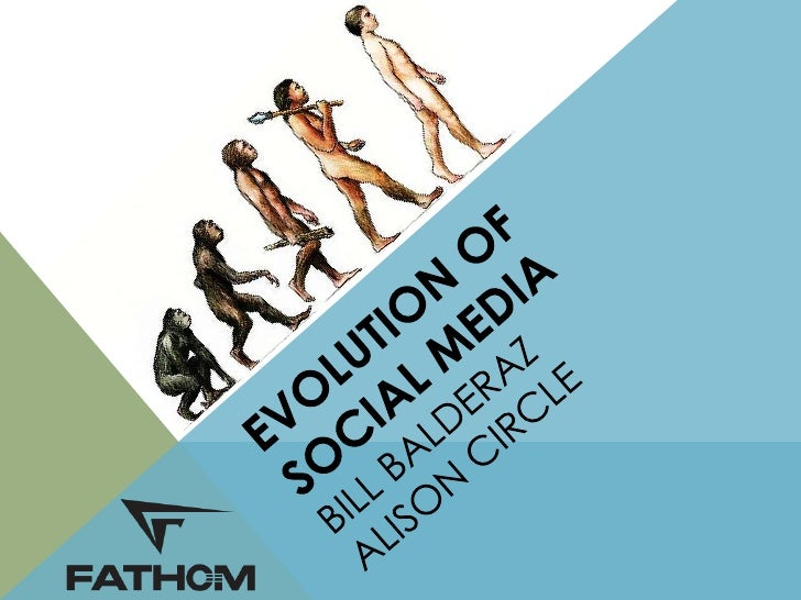 Evolution of Social Media Powerpoint