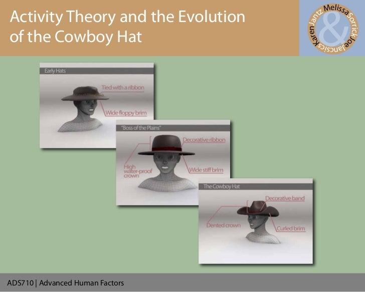 Evolution of the Cowboy Hat